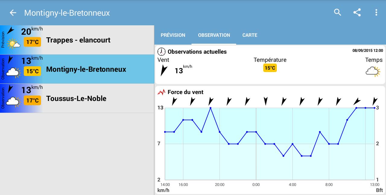 Applis/sites pour vérifier les conditions de vent avant de voler? Vent2